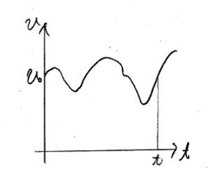 運動 グラフ 加速度 直線 等 等加速度運動とは?3つの公式&グラフを例題とともにわかりやすく解説します! 高校生向け受験応援メディア「受験のミカタ」